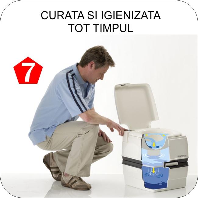 Toalete portabile Thetford Porta Potti  - Pas 7